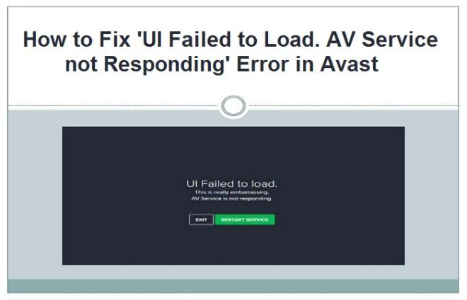 AV service not responding error